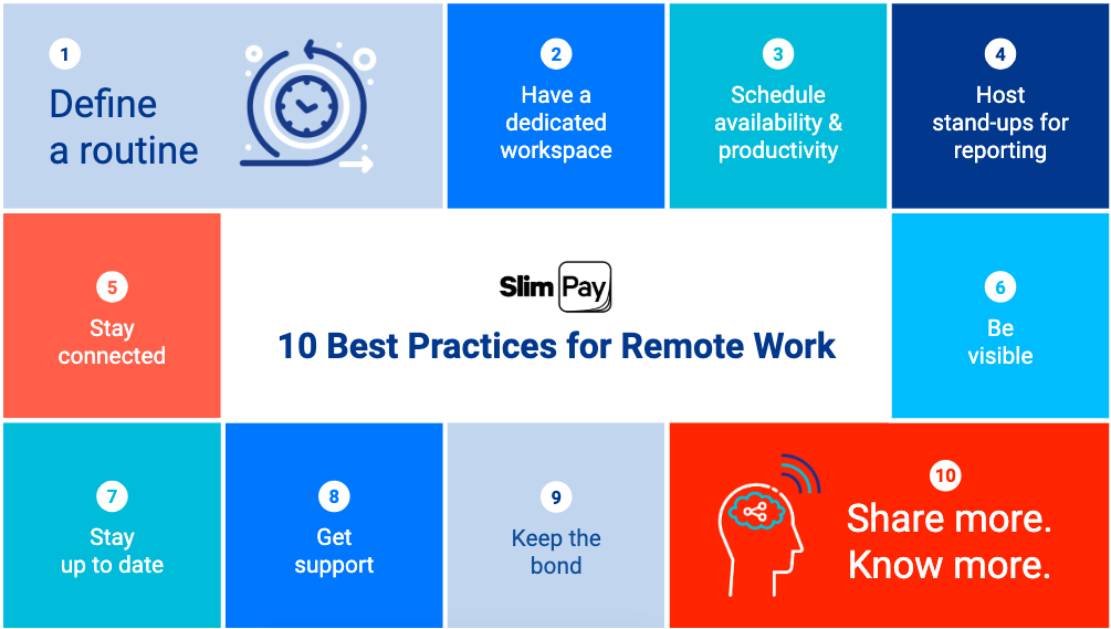 10 Best Practices for Remote Working   - SlimPay